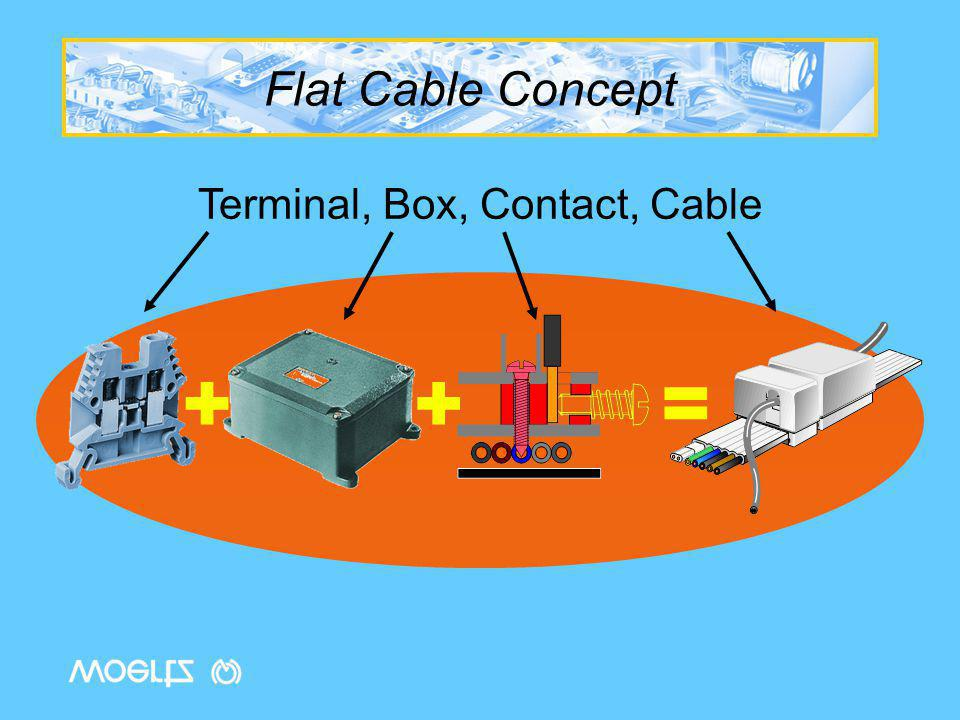 Terminal, Box, Contact, Cable