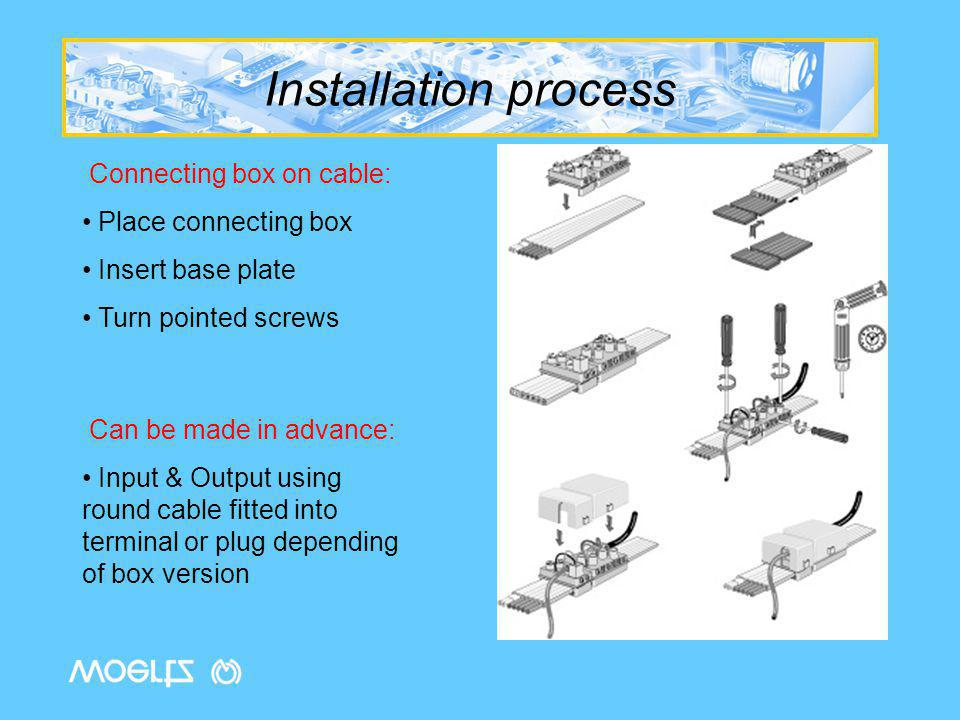 Installation process Connecting box on cable: Place connecting box