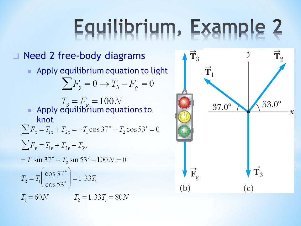Equilibrium, Example 2 Need 2 free-body diagrams