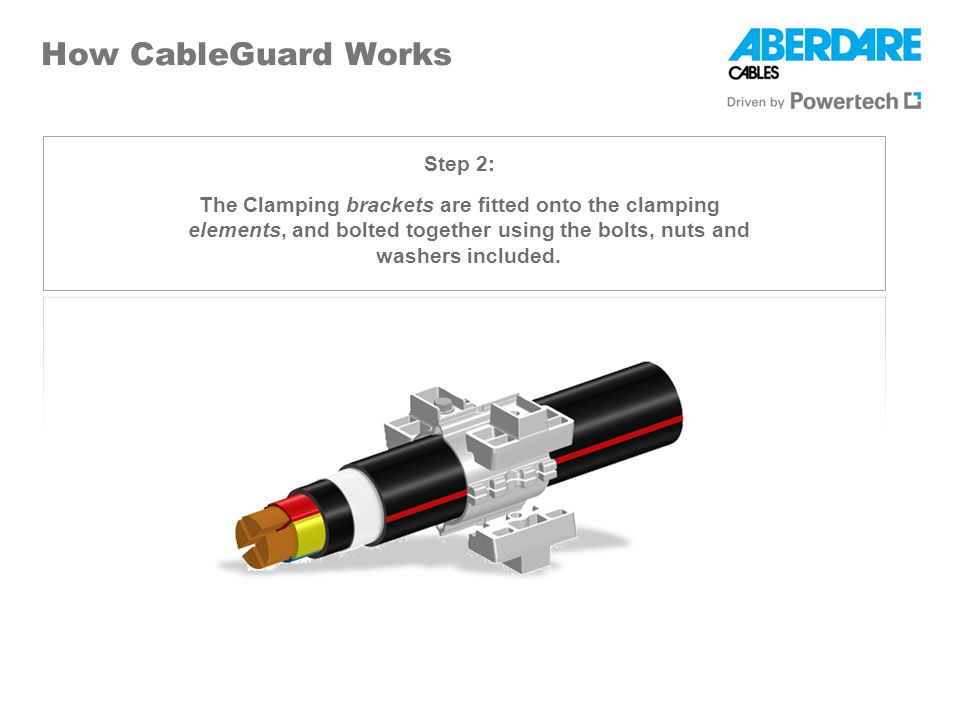 How CableGuard Works Step 2: