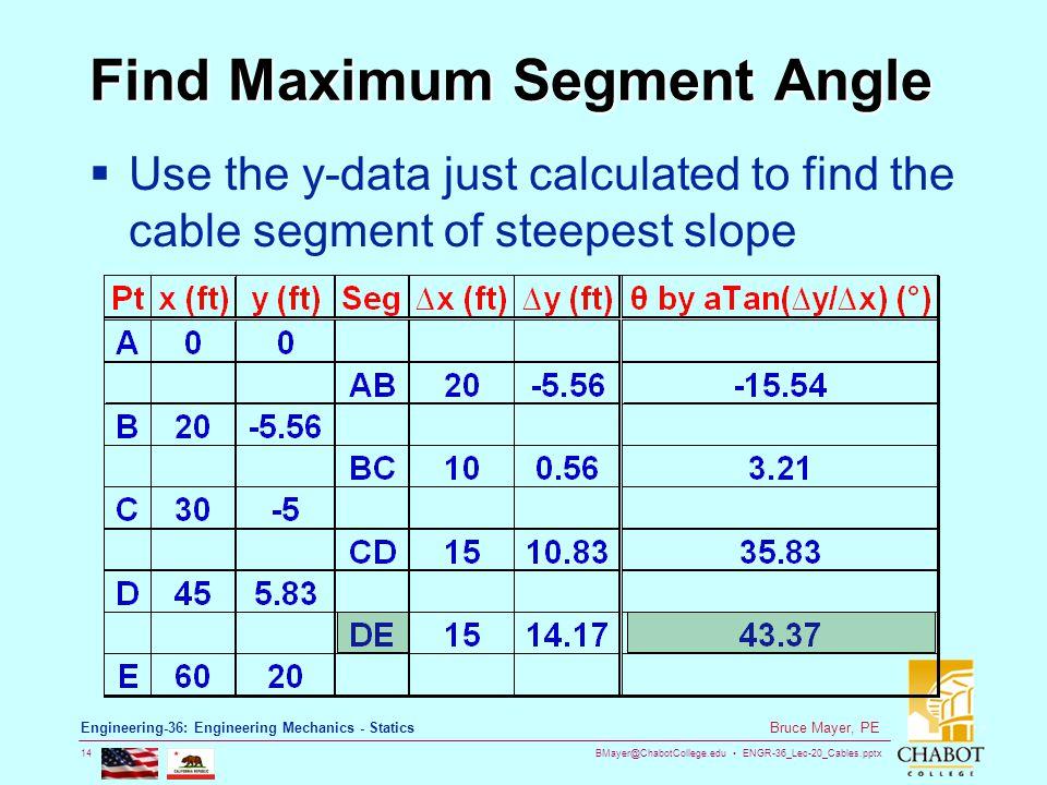Find Maximum Segment Angle