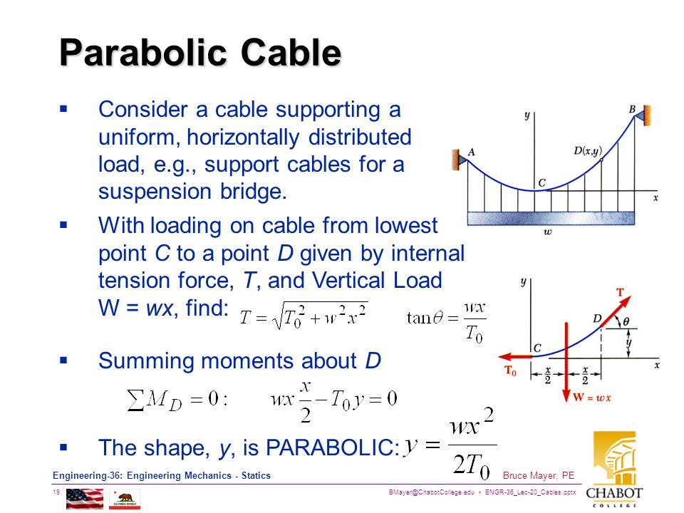 Parabolic Cable Consider a cable supporting a uniform, horizontally distributed load, e.g., support cables for a suspension bridge.