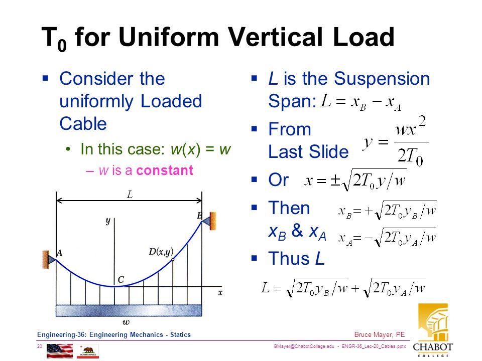 T0 for Uniform Vertical Load