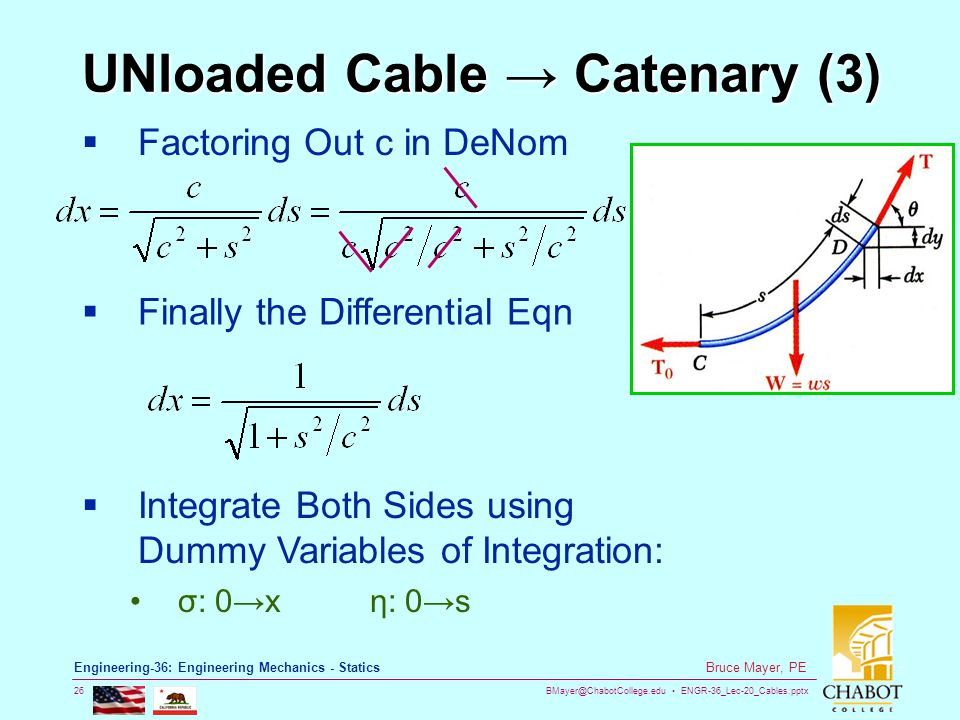 UNloaded Cable → Catenary (3)