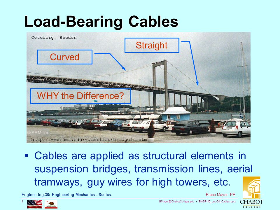 Load-Bearing Cables Göteborg, Sweden. http://www.nmt.edu/~armiller/bridgefu.htm. Straight. Curved.