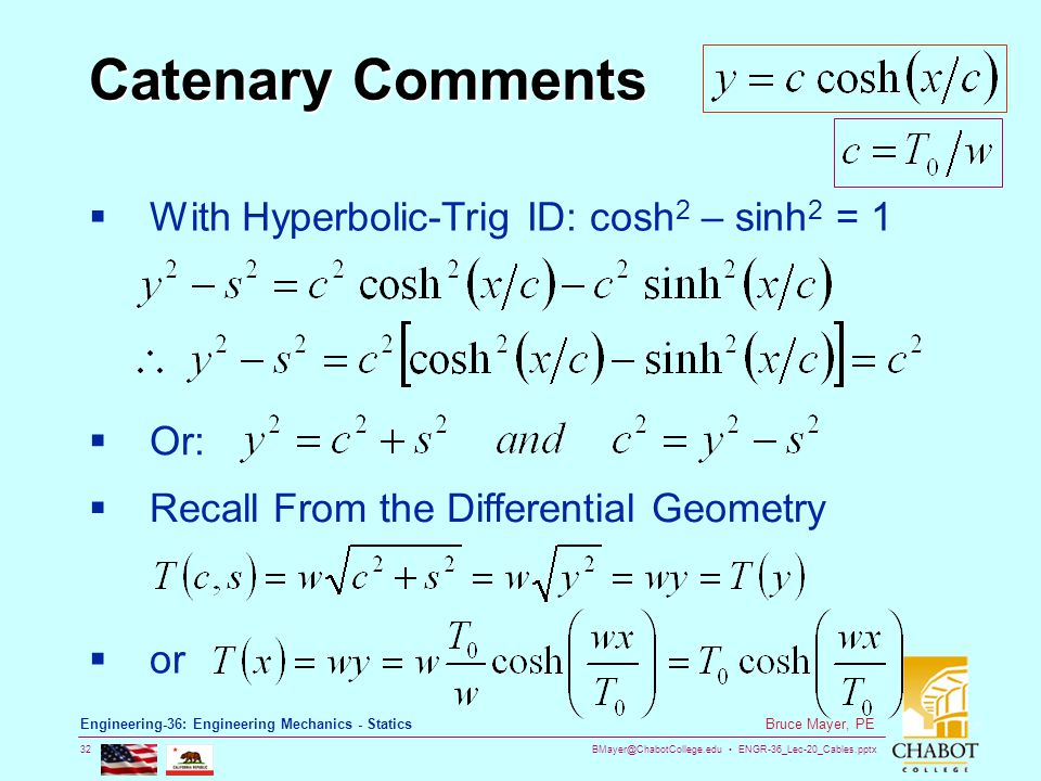 Catenary Comments With Hyperbolic-Trig ID: cosh2 – sinh2 = 1 Or: