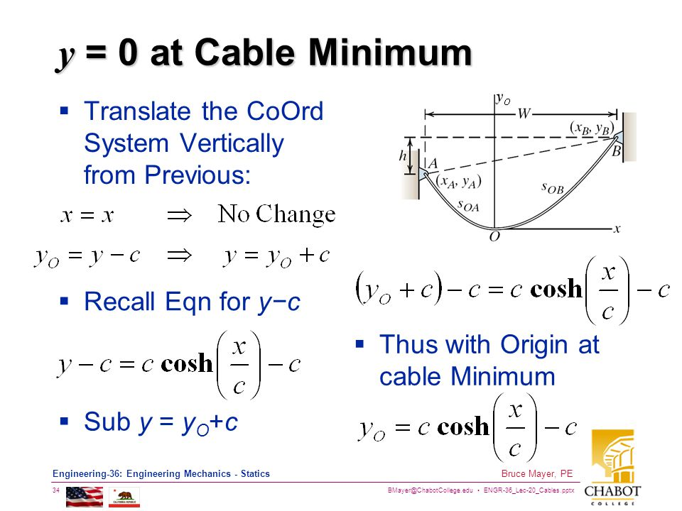 y = 0 at Cable Minimum Translate the CoOrd System Vertically from Previous: Recall Eqn for y−c. Thus with Origin at cable Minimum.