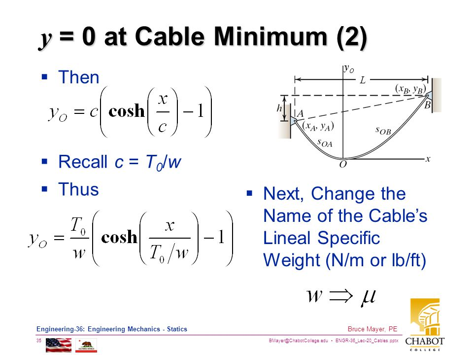 y = 0 at Cable Minimum (2) Then Recall c = T0/w Thus