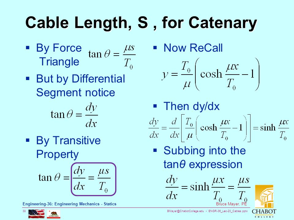 Cable Length, S , for Catenary