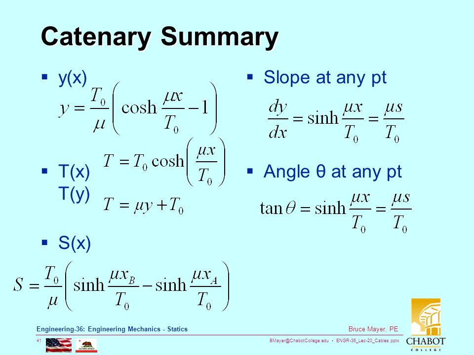Catenary Summary y(x) T(x) T(y) S(x) Slope at any pt Angle θ at any pt