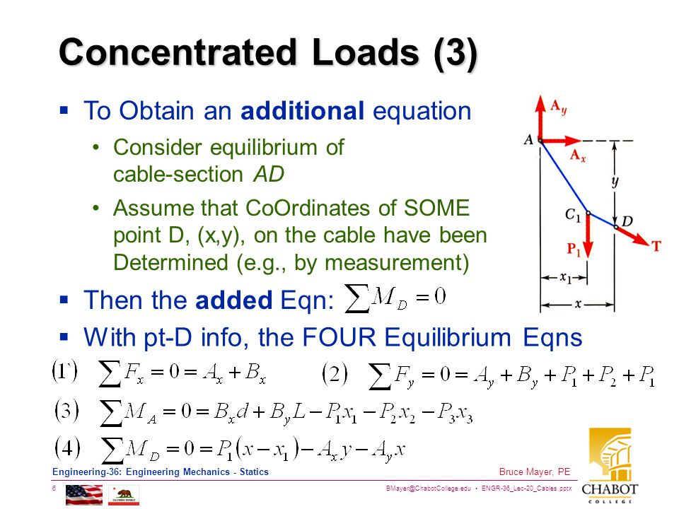 Concentrated Loads (3) To Obtain an additional equation