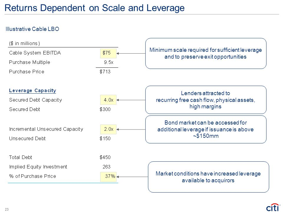Returns Dependent on Scale and Leverage
