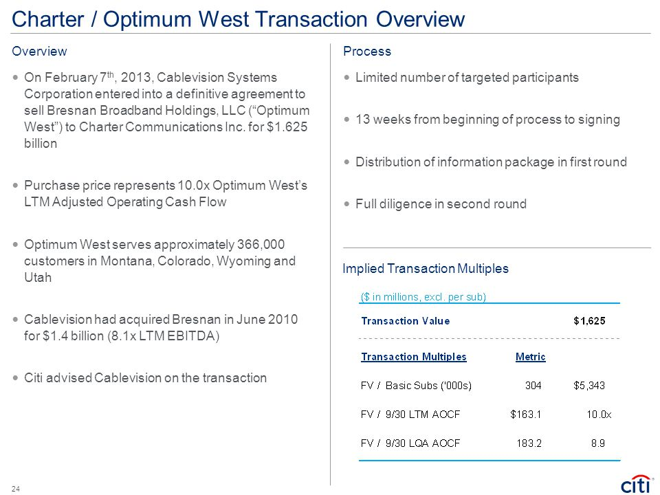 Charter / Optimum West Transaction Overview