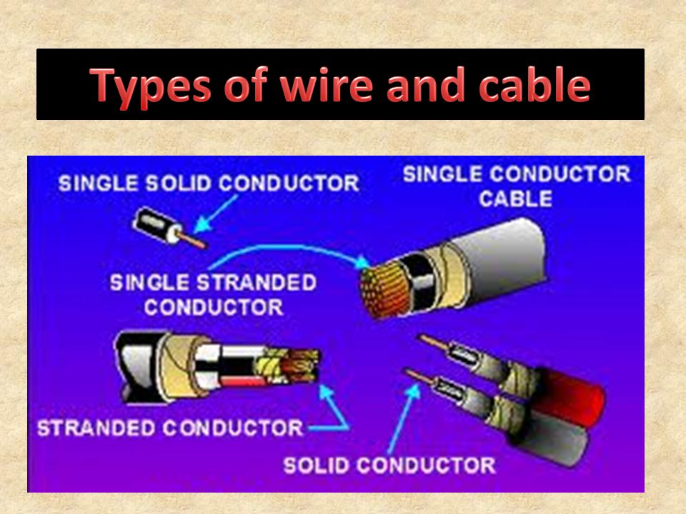Types of wire and cable