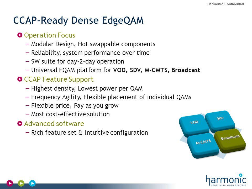 CCAP-Ready Dense EdgeQAM