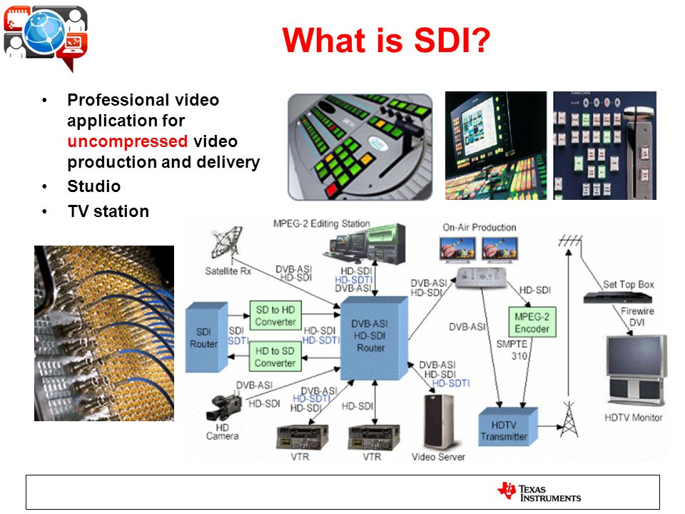 What is SDI Professional video application for uncompressed video production and delivery. Studio.