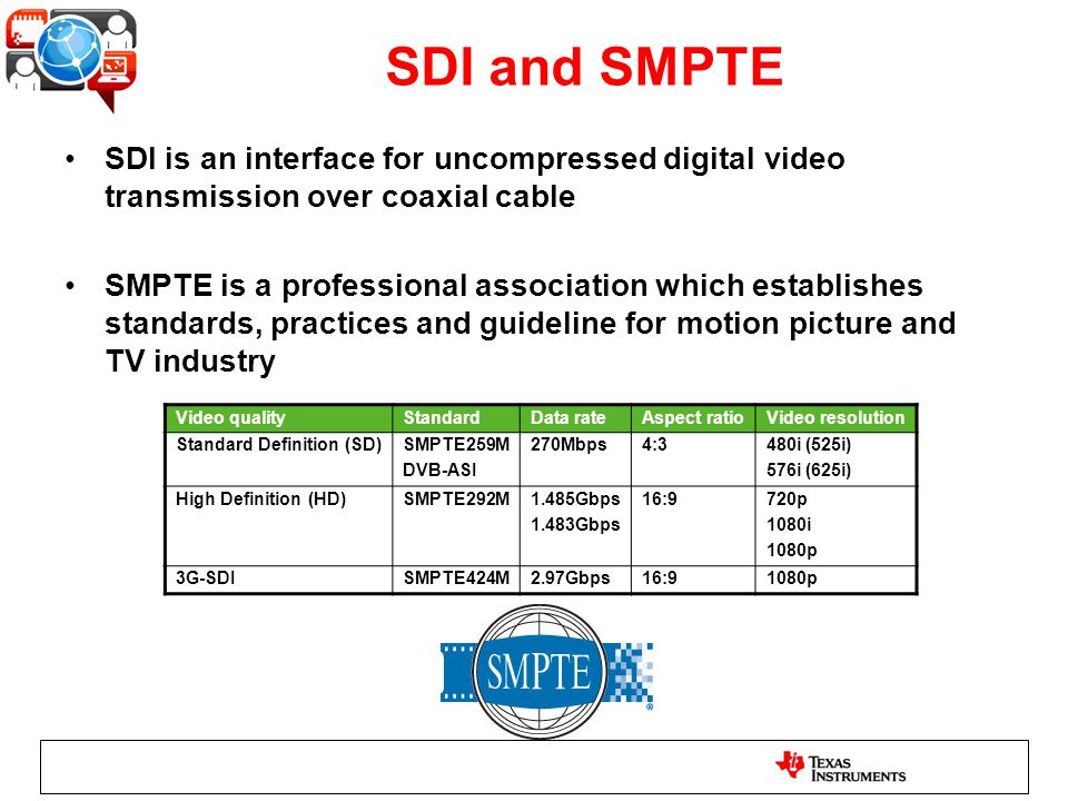 SDI and SMPTE SDI is an interface for uncompressed digital video transmission over coaxial cable.