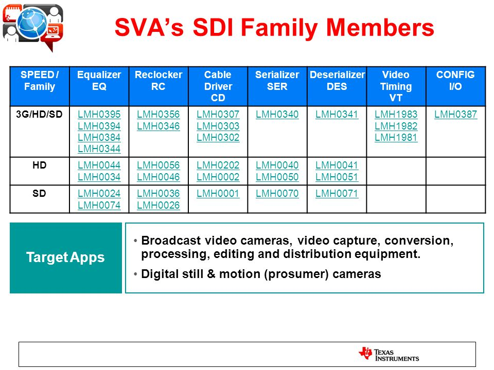 SVA's SDI Family Members