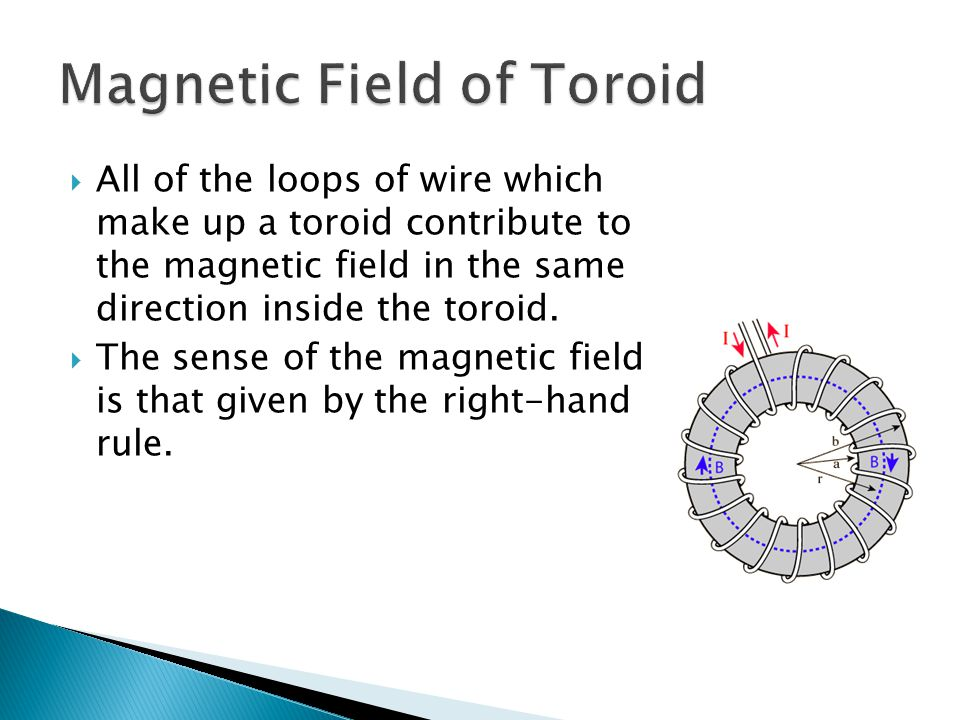 Magnetic Field of Toroid