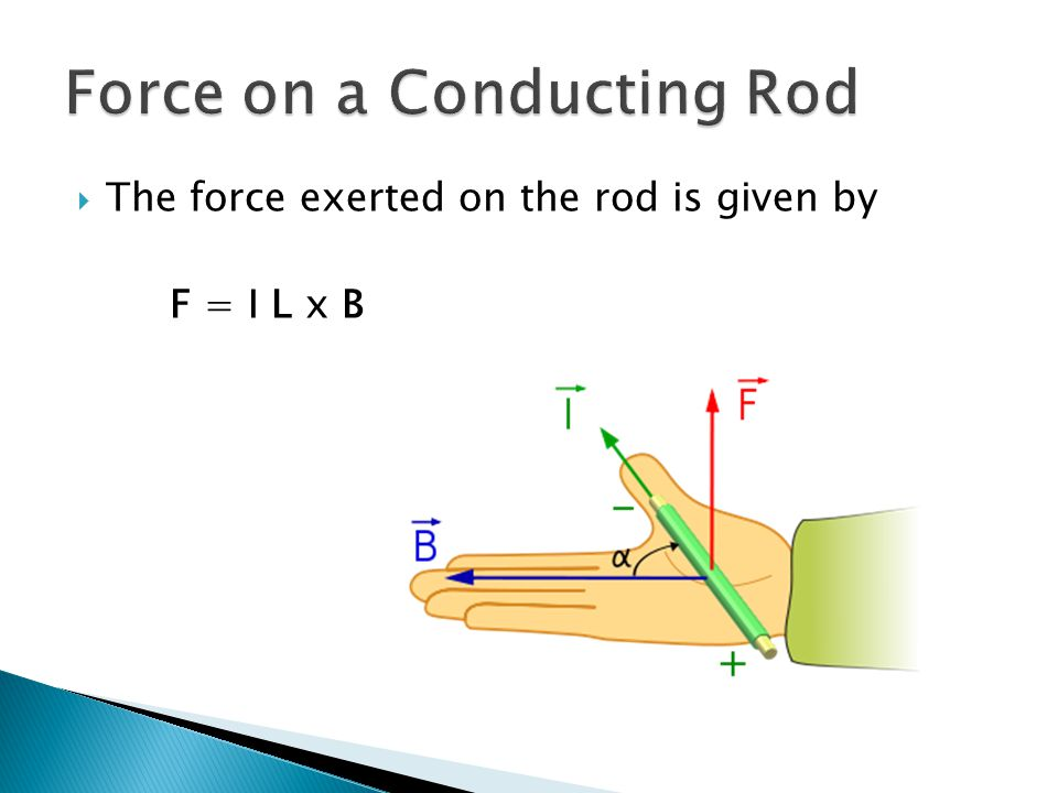 Force on a Conducting Rod