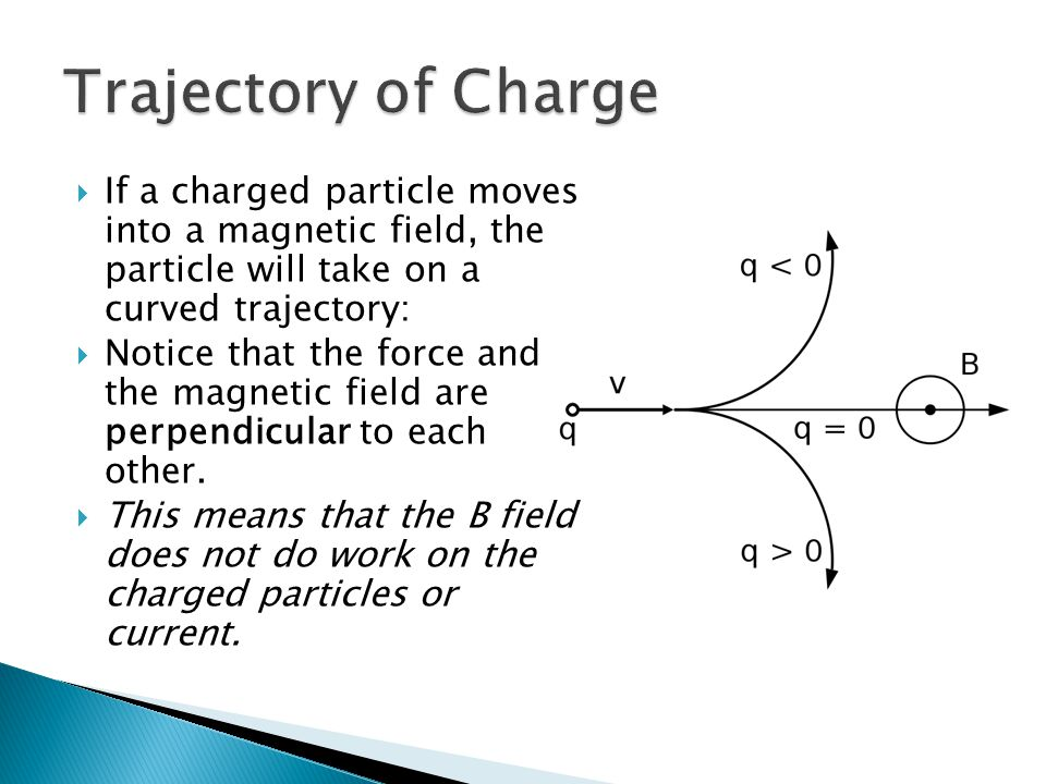 Trajectory of Charge If a charged particle moves into a magnetic field, the particle will take on a curved trajectory: