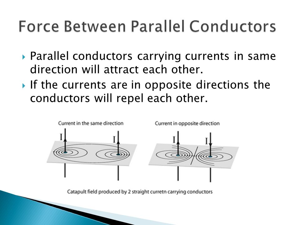 Force Between Parallel Conductors