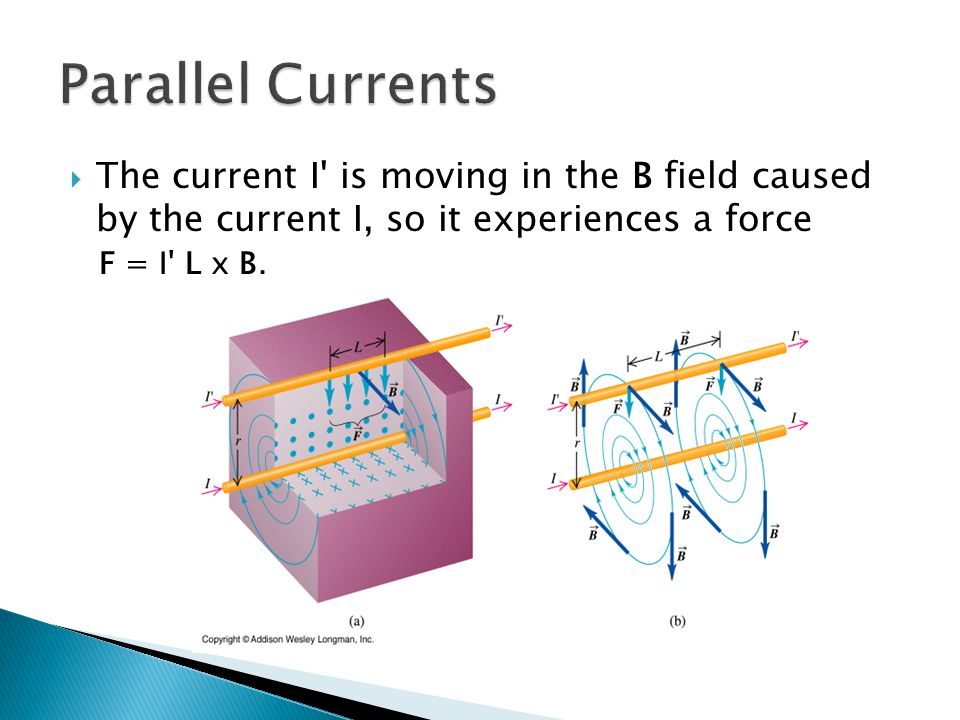 Parallel Currents The current I is moving in the B field caused by the current I, so it experiences a force.
