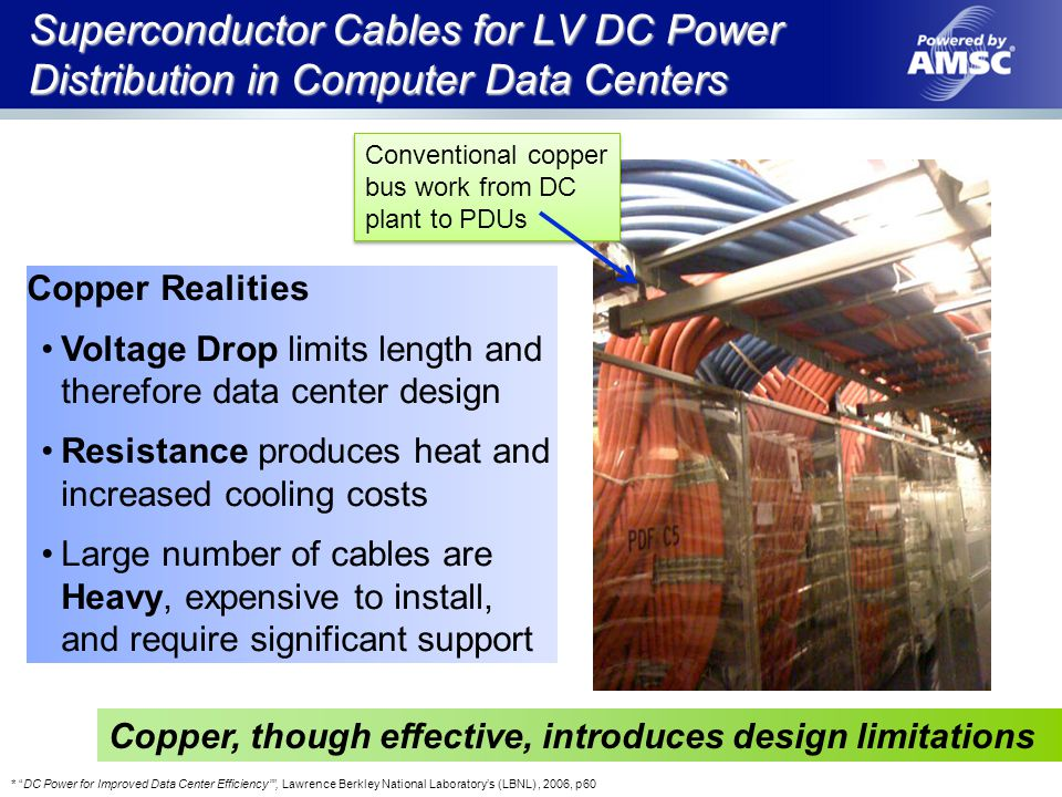 Superconductor Cables for LV DC Power Distribution in Computer Data Centers