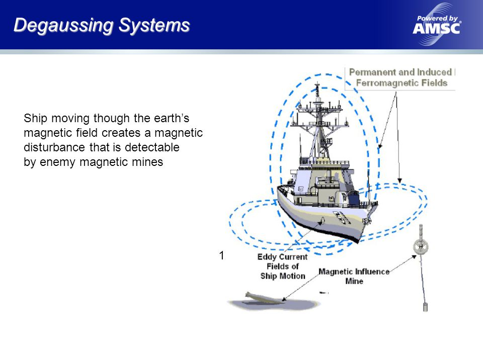 Degaussing Systems Ship moving though the earth's