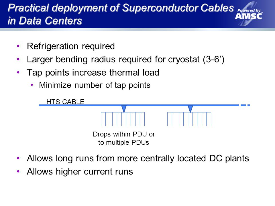 Practical deployment of Superconductor Cables in Data Centers