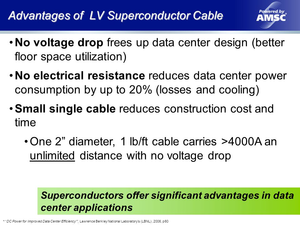 Advantages of LV Superconductor Cable