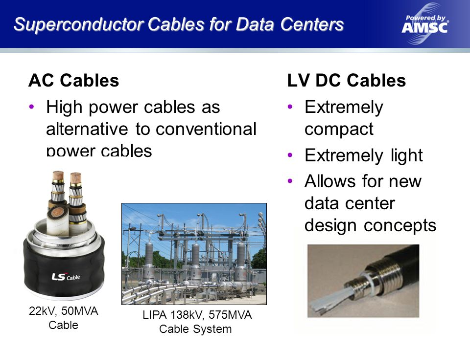 Superconductor Cables for Data Centers