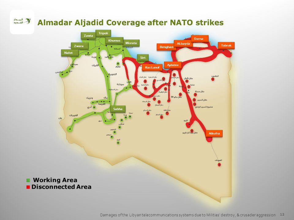 Almadar Aljadid Coverage after NATO strikes