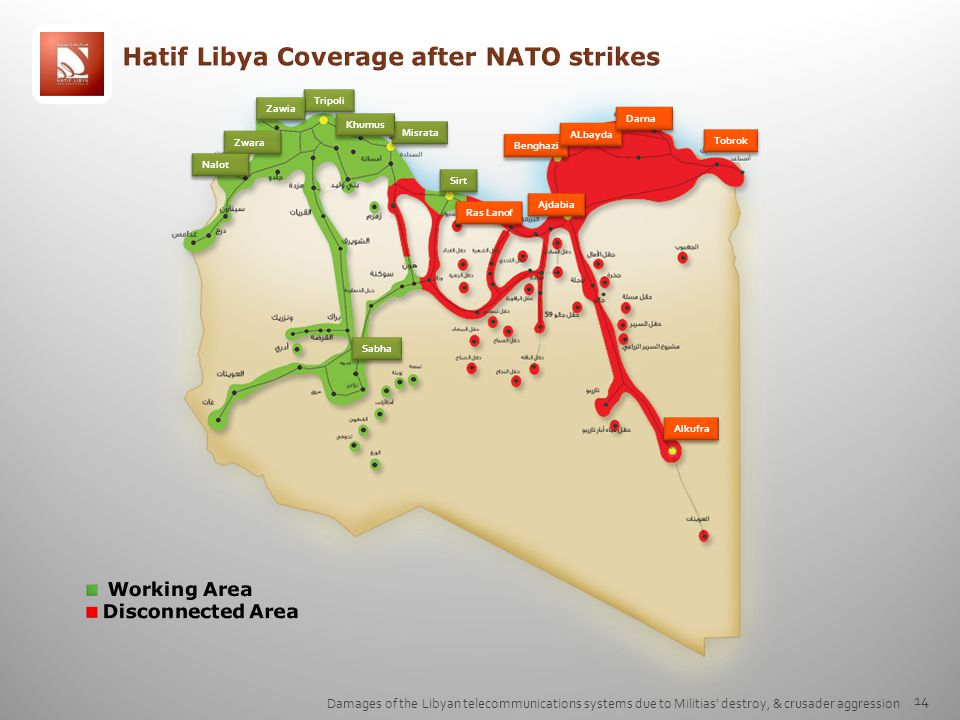 Hatif Libya Coverage after NATO strikes