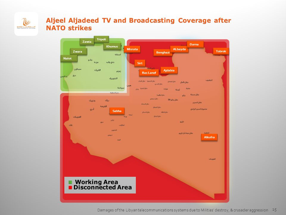 Aljeel Aljadeed TV and Broadcasting Coverage after NATO strikes