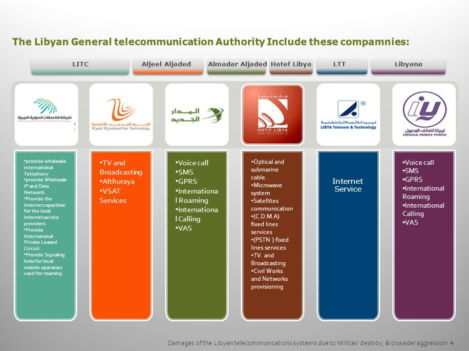 The Libyan General telecommunication Authority Include these compamnies: