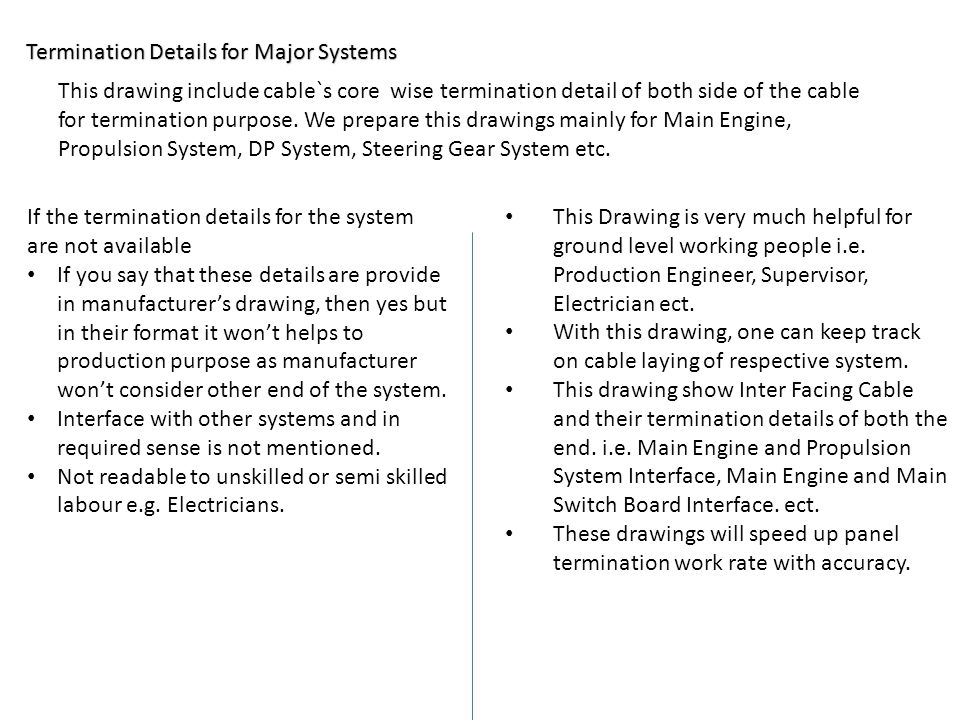Termination Details for Major Systems