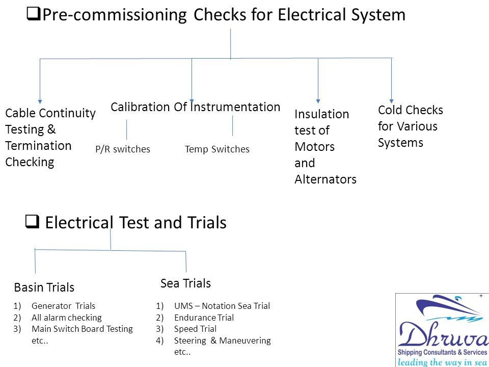 Pre-commissioning Checks for Electrical System