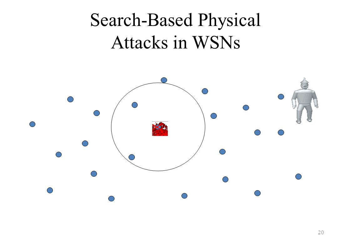 Search-Based Physical Attacks in WSNs