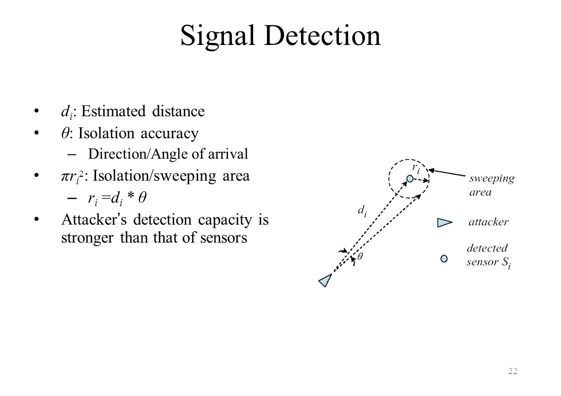 Signal Detection di: Estimated distance θ: Isolation accuracy