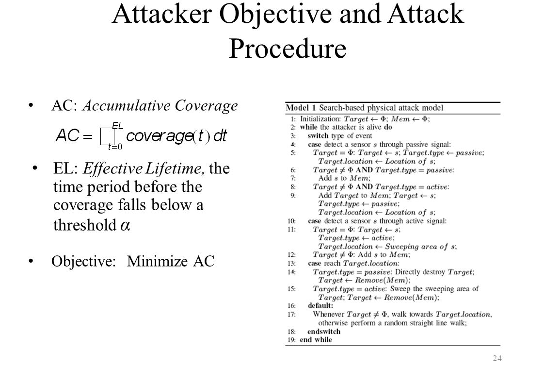 Attacker Objective and Attack Procedure