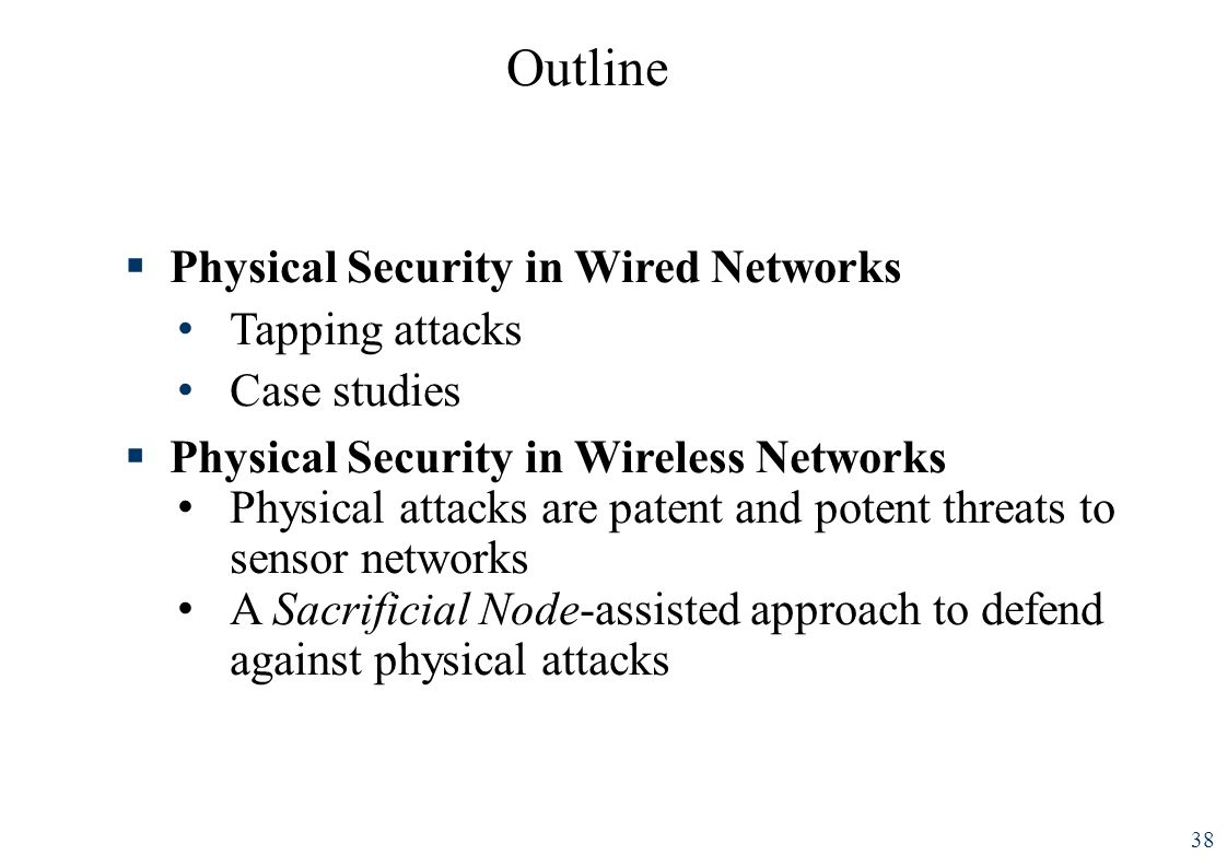 Outline Physical Security in Wired Networks Tapping attacks