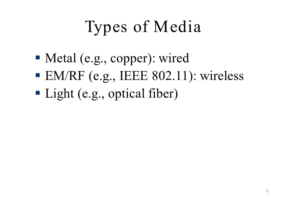 Types of Media Metal (e.g., copper): wired