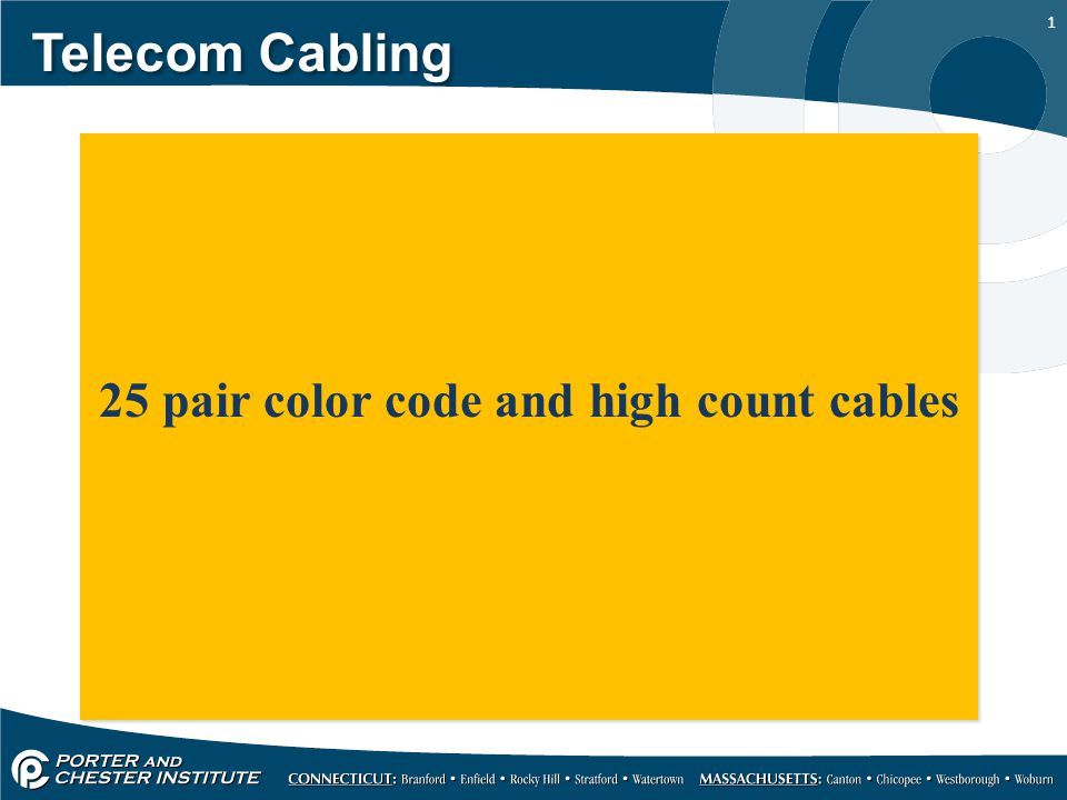 25 pair color code and high count cables