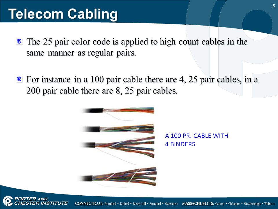 Telecom Cabling The 25 pair color code is applied to high count cables in the same manner as regular pairs.