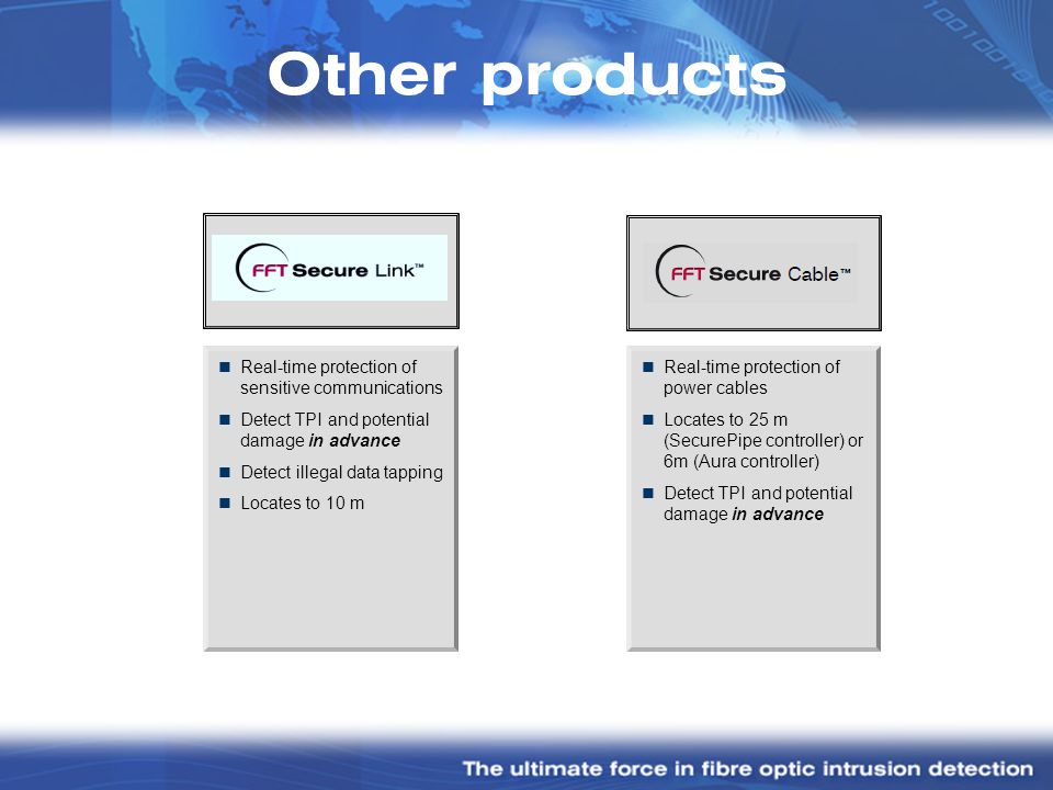 Other products Real-time protection of sensitive communications