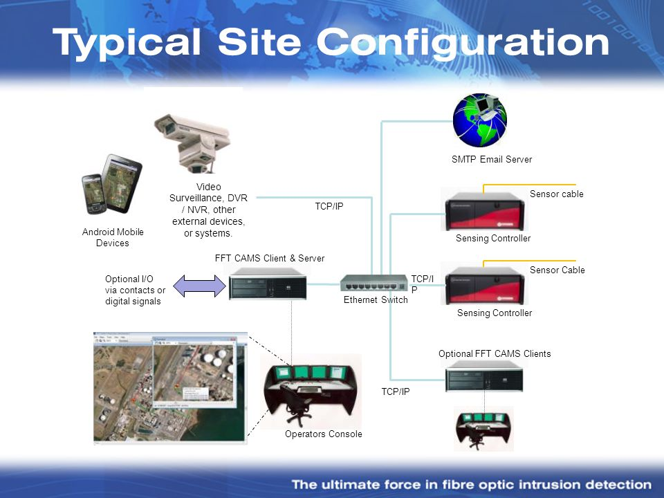 Typical Site Configuration