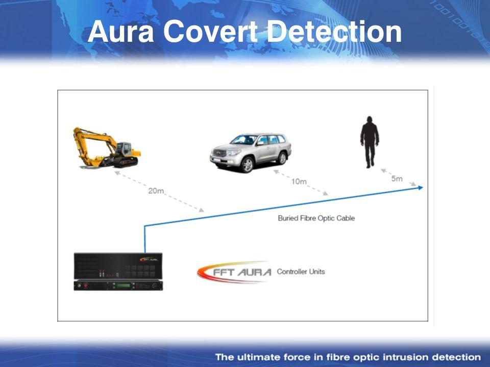 Aura Covert Detection