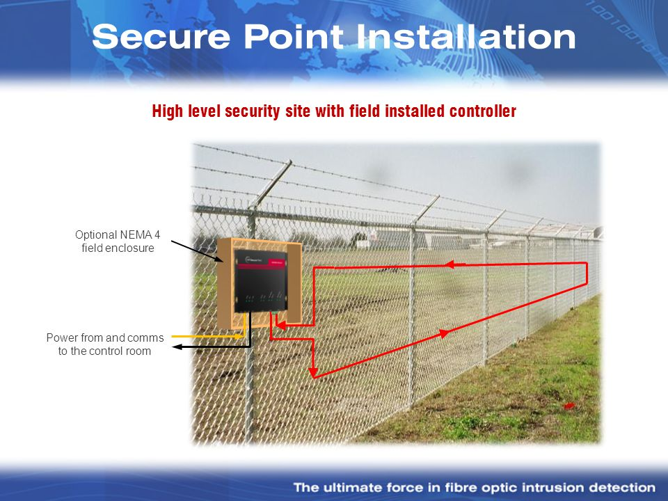 Secure Point Installation