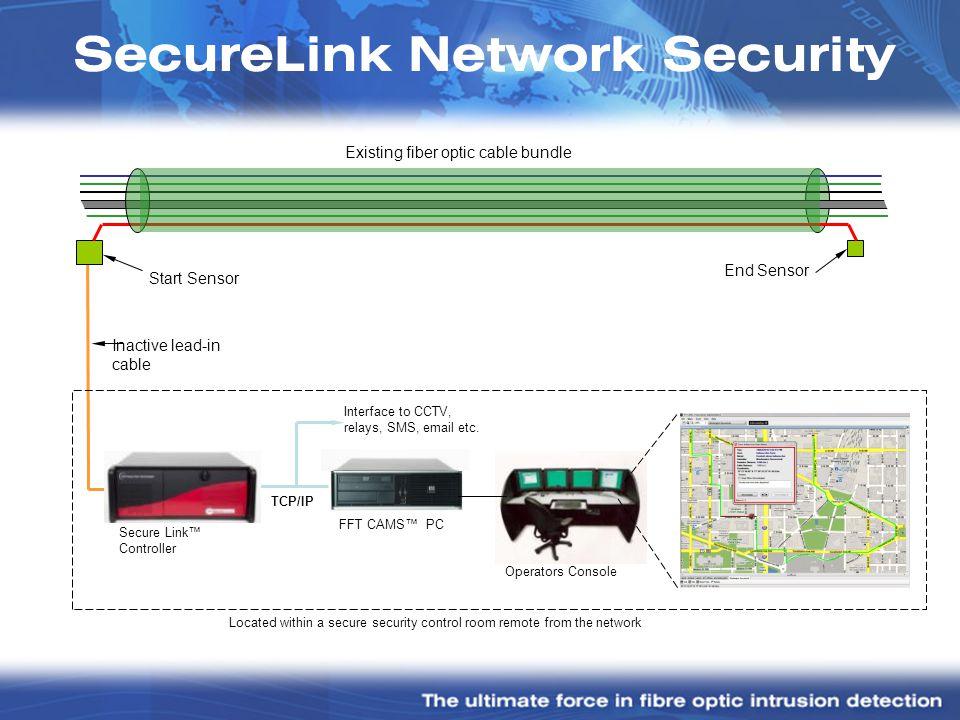 SecureLink Network Security
